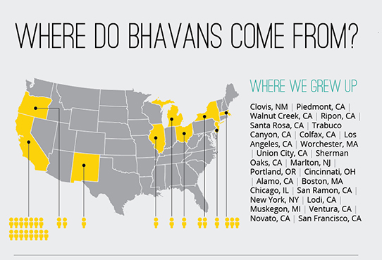 Where are Bhavans From-FINAL